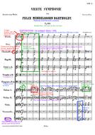 Score Annotation: Mendelssohn Symphony No. 4, Movement I (Allegro Vivace)