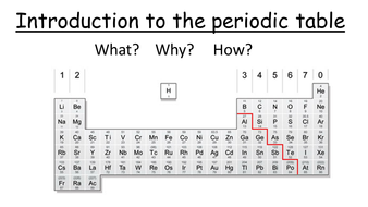 Introduction to the periodic table mini lesson 20 minutes by introduction to the periodic table mini lesson 20 minutes urtaz Image collections