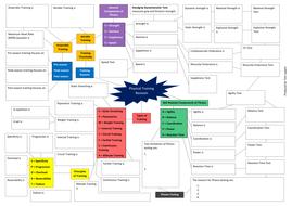 Physical-Training-Revision-Mindmap.pdf