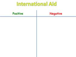 International-aid-table.pptx