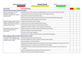 1---Knowledge-Checklist---Climate-change.docx
