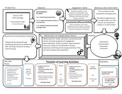 Lesson-17---Interactionist-Views-on-Crime---Deviance--Lesson-Plan-.pdf
