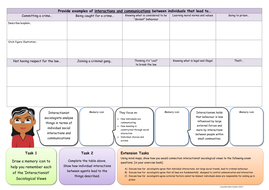 Interactionist-Views-about-Crime---Deviance--A3-Worksheet--Double-Sided-.docx