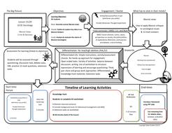 Lesson-15---Marxist-Views-on-Crime---Deviance--Lesson-Plan-.pdf