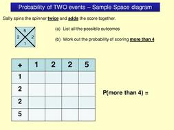 Ppt probability powerpoint presentation id:6264689.