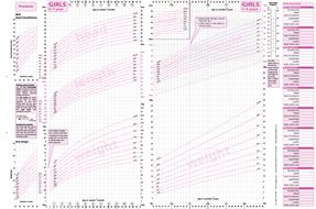 Girls_0-4_years_growth_chart.pdf