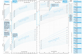 Boys_0-4_years_growth_chart.pdf