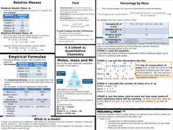 New 9-1 AQA chemistry complete set of place mats knowledge organisers