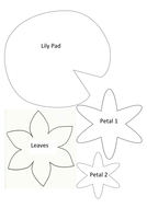 ceramic waterlily lesson inspired by monet template and lesson