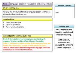 Assessment-for-Lang-paper-2.pptx