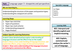 1.-Introduction-and-considering-viewpoint.pptx