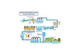 Water-treatment-information-gathering-sheet.docx