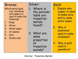 Separate (Triple) Chemistry 1 Starters Edexcel 9-1