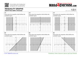 inequality-graphs-sheet-1.pdf
