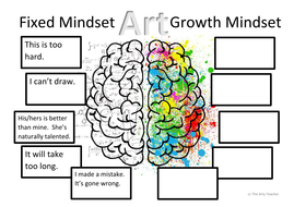 Growth Mindset In Art Education Teach Drawing