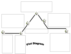 Plot diagram blank template by roadless teaching resources tes plot diagram blank template ccuart Gallery