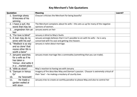 MT-Quotations-for-Revision.docx