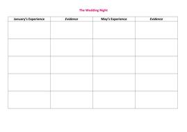 The-Wedding-Night-Experience-Resource.docx