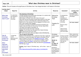 RE- What is Christmas to Christians