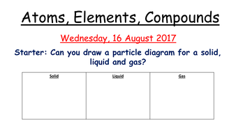 Atoms elements and compounds by jst52 teaching resources tes atoms elements and the periodic tablepptx urtaz Gallery