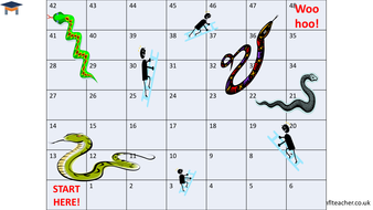 snakes ladders template by themflteacher teaching resources tes