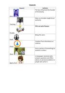 L2-LA-Keywords.doc