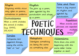 Poetic Techniques Poster By Danny7107 Teaching Resources Tes