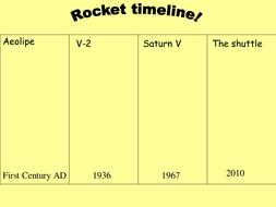 Rocket-timeline-powerpoint.ppt