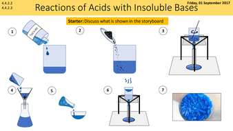 4.4.2.2---4.4.2.3-Acids-with-insoluble-bases.pptx