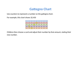 Gattegno-Chart---Powers-of-10.docx