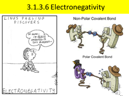 Electronegativity.ppt