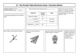 C1 the periodic table aqa gcse chemistry transition metals by c1 the periodic table aqa gcse chemistry transition metals urtaz Gallery