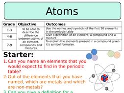 new aqa gcse chemistry 2016 atoms elements compounds mixtures