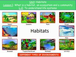 Lesson-1_Habitats--ecosystems--communities.pptx