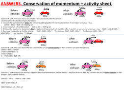 Conservation of momentum, collisions, elastic and inelastic ...