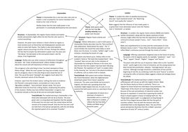 venn comparison of london and ozymandias by janehammill london and ozymandias docx