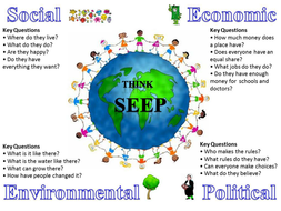 Image result for SEEP IMPACTS