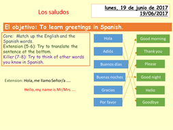 Introductory lesson to spanish culture and greetings by crotte10 introductory lesson to spanish culture and greetings m4hsunfo