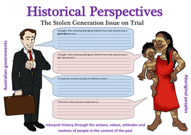 Historical-persepectives---The-Stolen-Generation.docx
