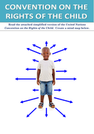 Mind-Map---UN-Convention-on-the-Rights-of-the-Child.docx