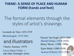 A sense of place of the human form. Artist analysis of artworks and task.