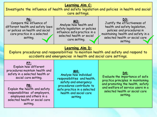 contribute to health and safety in health social care essay