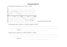 trig graphs prepdocx - Solving Trig Equations Worksheet