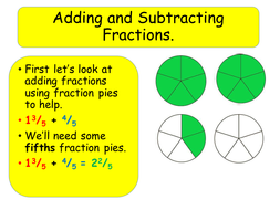 KS2 Y4 Add and Subtract Fractions - Differentiated Worksheets and  Presentations