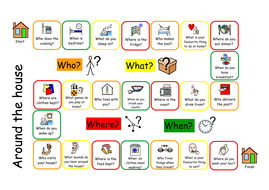 Wh question board game around the home by zvlovegrove teaching wh question board game around the housepdf ibookread Read Online