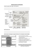 Reducing-Impact-of-Earthquakes-worksheet.docx