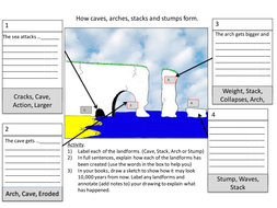 Cave--Arch--Stack-and-Stump.ppt