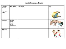Erosional-Processes.pptx
