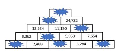 6.-Pyramid-2.PNG