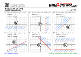 inequality-graphs-answer-sheet-1.pdf
